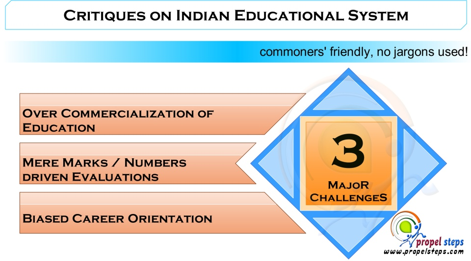 Critiques on Indian educational system