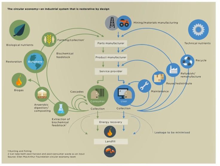 circular-economy-inline-1-2