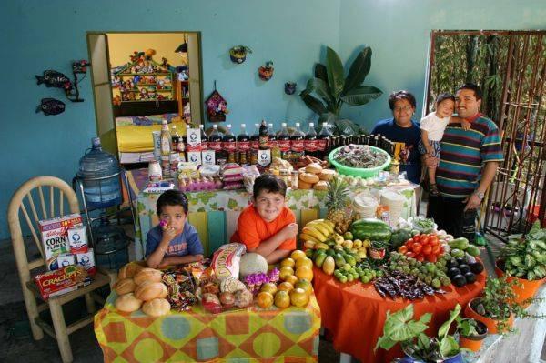 Mexico, Cuernavaca The Casales family spends around $189 per week.
