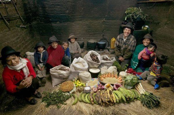 Ecuador, Tingo The Ayme family spends around $32 per week.