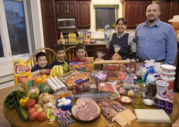 Canada, Iqaluit The Melanson family spends around $392 per week.