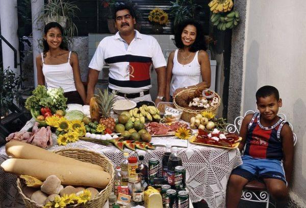 Cuba, Havana The Costa family spends around $64 per week.