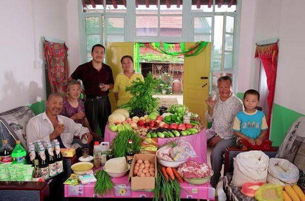 China, Weitaiwu The Cui family spends around $65 per week.