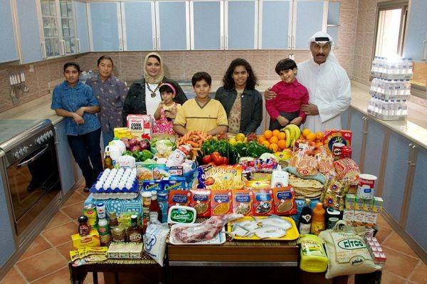 Kuwait, Kuwait City The Al-Haggan family spends around $252 per week.