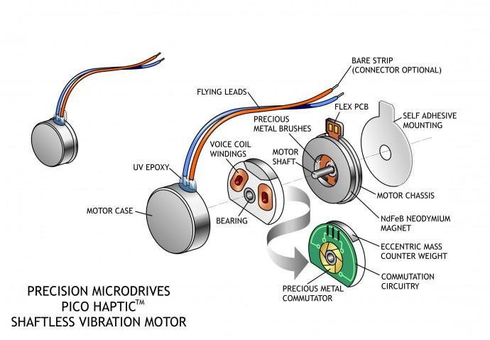 Amusing message cell phone parts vibrator motor consider