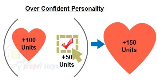 Over Confident