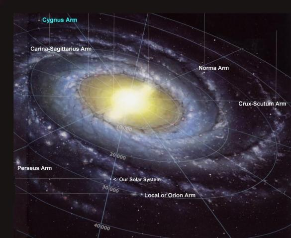 There is Our Solar System! Stunned? Read and then look how big the Universe is!