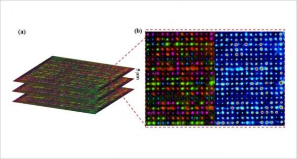 5d-optical-storage