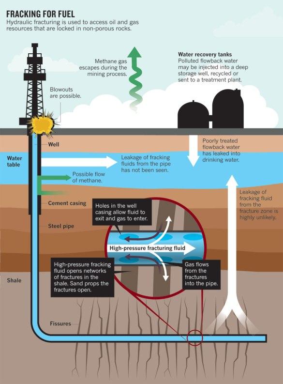 natural-gas1