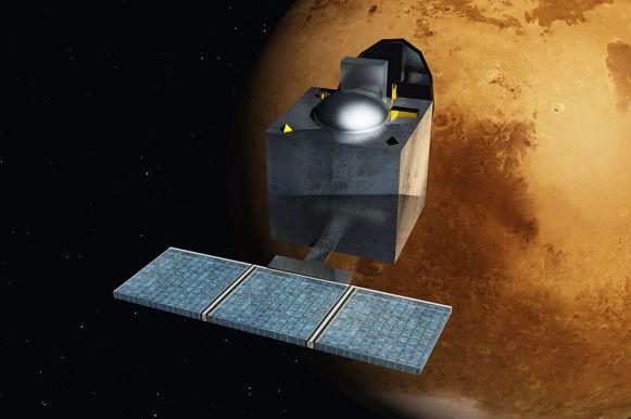 Mangalyaan – First Indian Mars orbiter