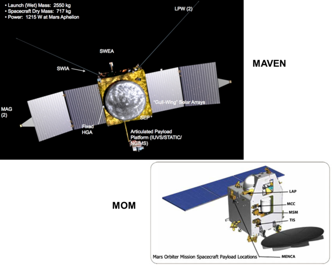 maven-mom-nasa-isro1